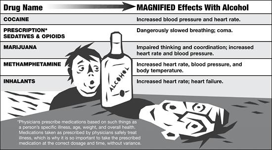 drug-cocktails-dangerous