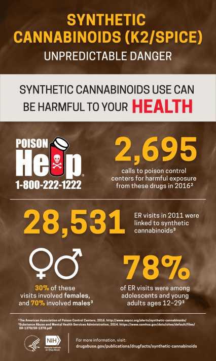 synthetic-cannabinoid4