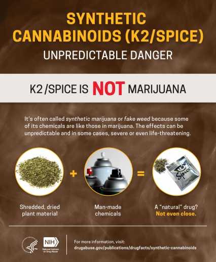 synthetic-cannabinoid3