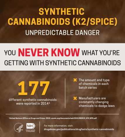 synthetic-cannabinoid2