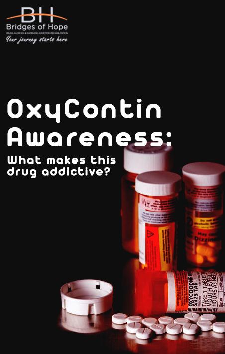 oxycontin awareness