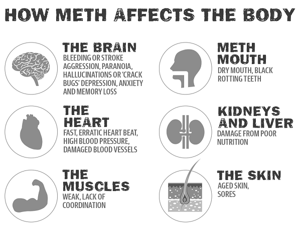 meth-addiction-things-you-should-know